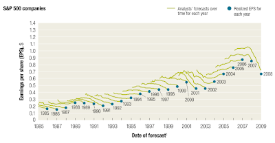 McKinsey+estimates+1.png