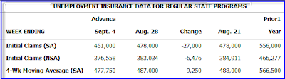 weekly+claims+2010-09-09.png