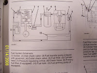 school bus mechanic cat fuel system schematic check valve 8 prevents bleed off of fuel from the head during engine shutdown this could cause a hard start after engine shutdown overnight depending on