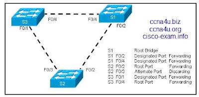 eswitching basic switching wireless research paper zxyabc