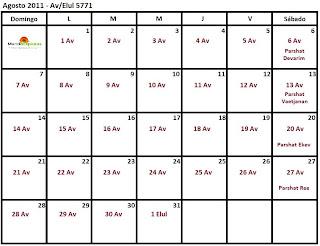 rosh hashana 5771 almanaque