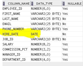 how to get day from date in oracle