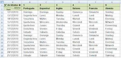 Macro, data, dia da semana, espanhol, inglês, tabel, idiomas