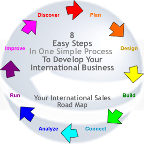 cross cultural business negotiations This report is going to provide better cross-cultural understanding of american  business negotiation behavior and trying to give useful guidelines for iranian.