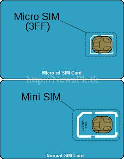 Micro SIM vs Mini SIM