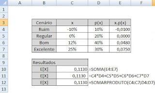Estatistica computacional