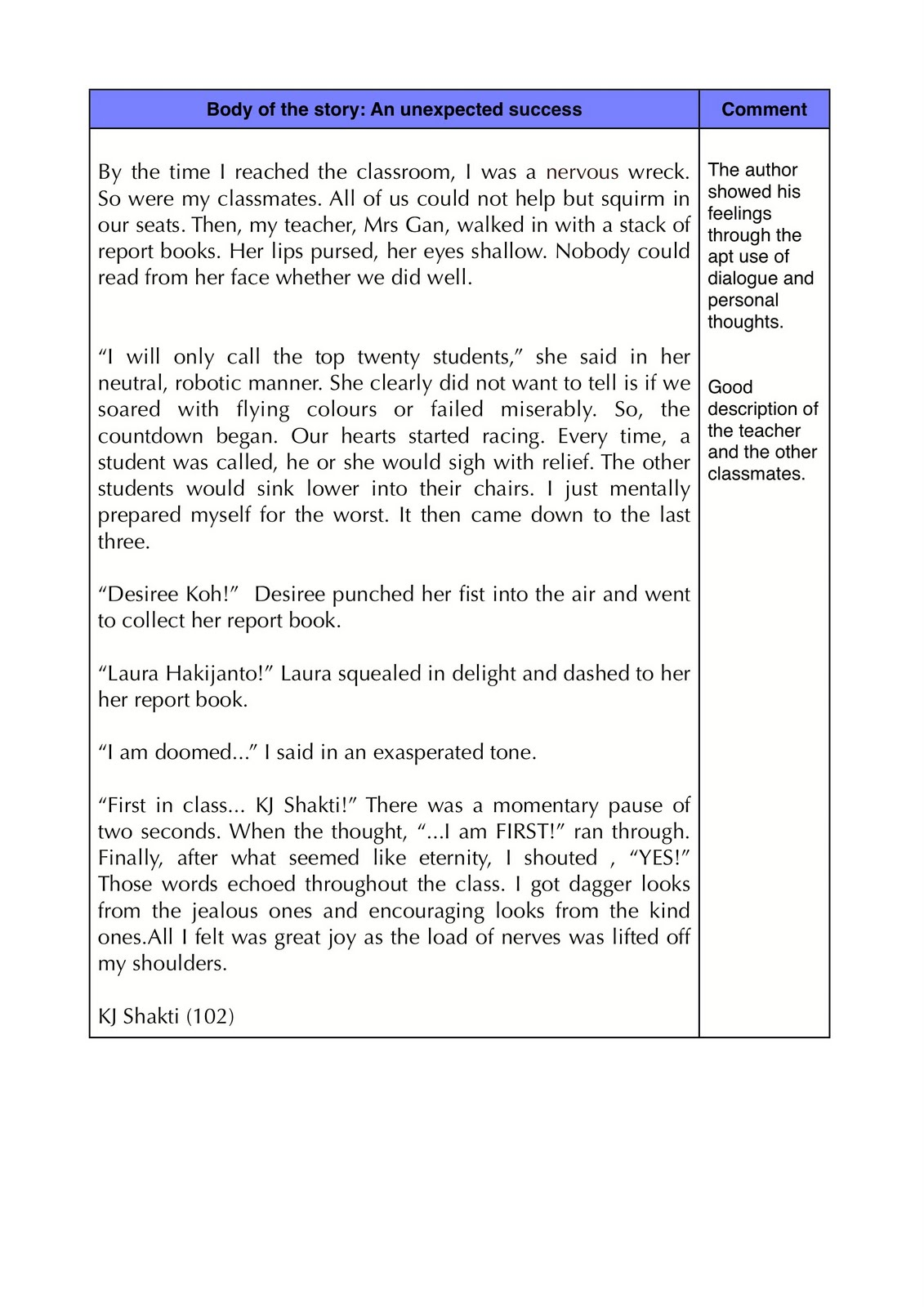 good body paragraph examples