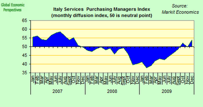 italy+services.png