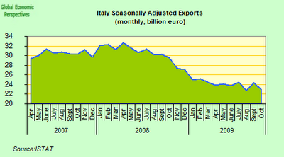 italy+exports.png