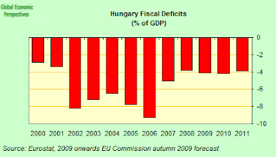 Hungary+fiscal+deficits.png