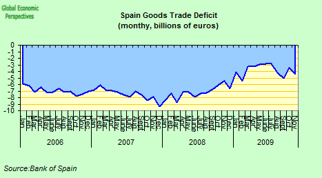 [goods+trade+deficit.png]