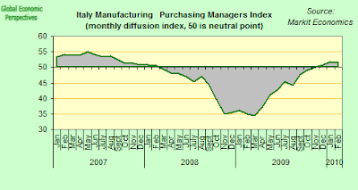 italy+manufacturing.png