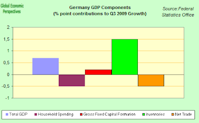 GDP+Components+Q3.png