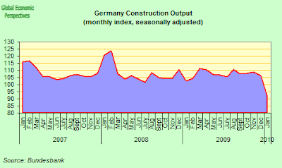 Germany+Construction+Index.png