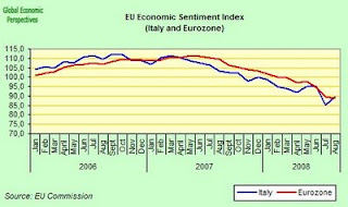 italy+EU+sentiment.jpg