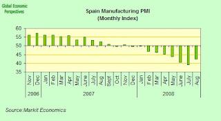 spain+manufacturing+PMI.jpg