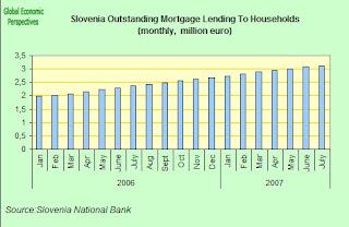 slovenia+mortgage+lending.jpg