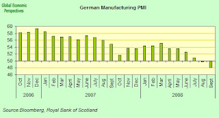 german+manufacturing+PMI.jpg