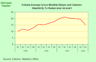 estonia+wages.png