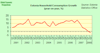 estonia+household+demand.png