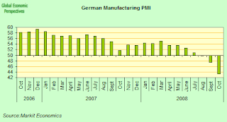 geman+manu+PMI.png