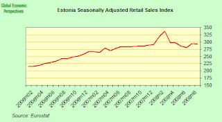 estonia+index.png