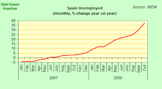 spain+unemployed+yoy.png
