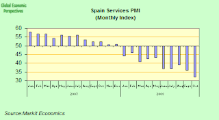 spain+services+pmi.png