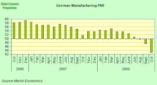 german+manufacturing+pmi.png