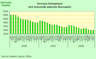 germany+unemployed.png