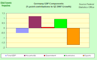 Germany+gdp+components.png