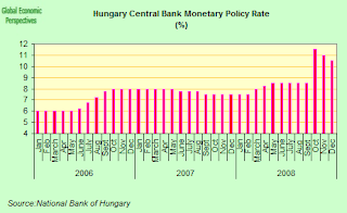hungary+central+bank.png