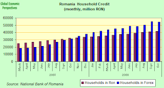 romania+lending+2.png