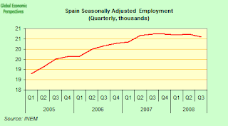 spain+seasonally+adjusted.png