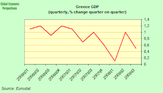greece+gdp+qoq.png