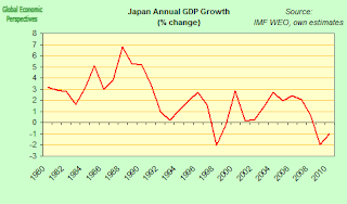 japan+GDP+2.png