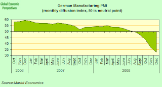 german+PMI.png