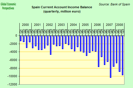 [spain+income+account.png]