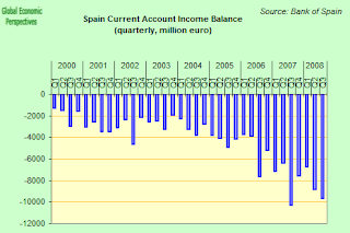 spain+income+account.png