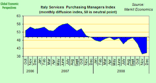 italy+services+PMI.png