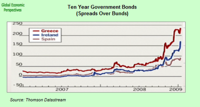 ten+year+bonds+two.png