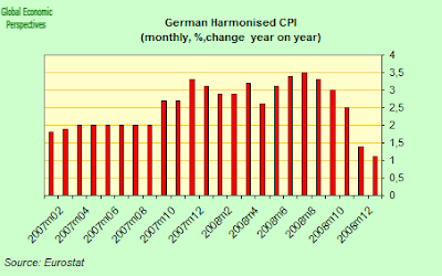 german+CPI.png