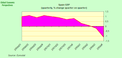 spain+GDP.png