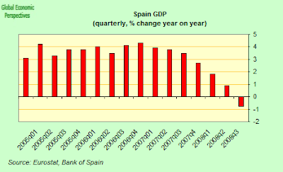 spain+GDP+2.png