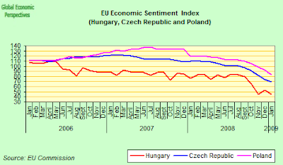 eu+confidence+index.png