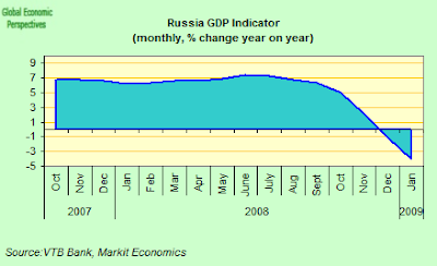 russia+gdp2.png