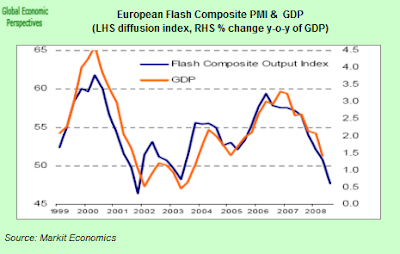euro+composite+GDP.png
