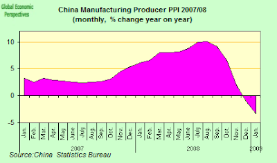 china+PPI.png