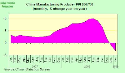 china+PPI.png