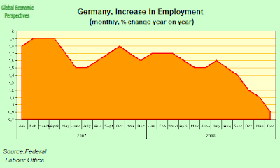 german+employment.png